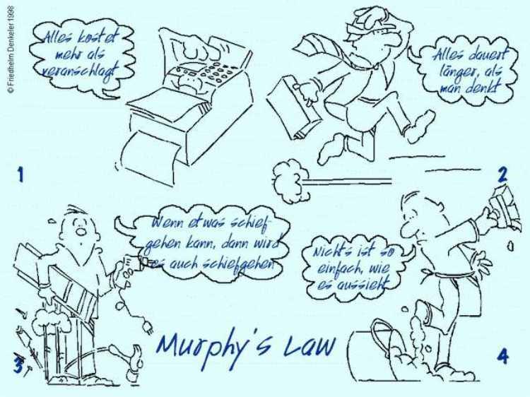 »Murphys Gesetze«, Grafik © Friedhelm Denkeler 1998
